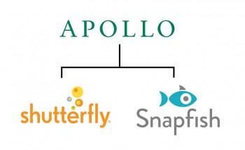 Онлайн-фотосервисы Shutterfly и Snapfish куплены инвесткомпанией AMG