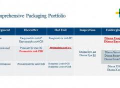 Портфолио Heidelberg для производства картонной упаковки