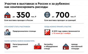 Правительство предлагает субсидии участникам Росупак, Рекламы и других выставок