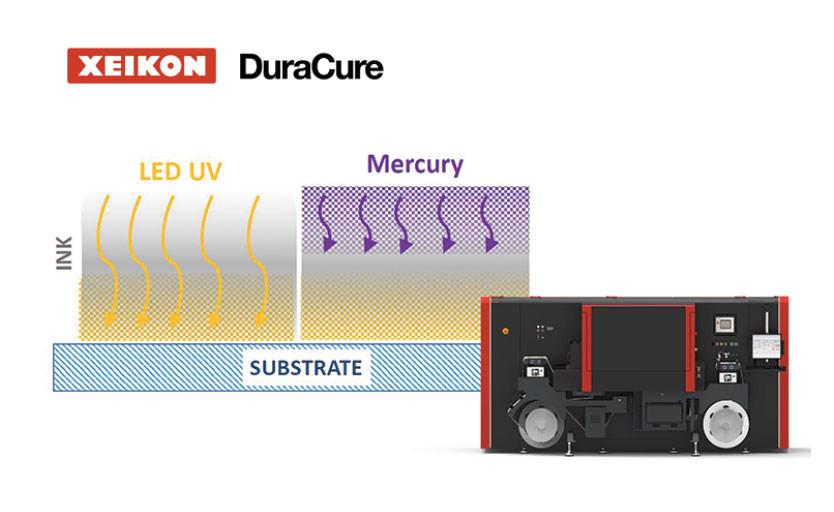 Panther DuraCure – новая технология сушки для этикеточных струйных машин Xeikon