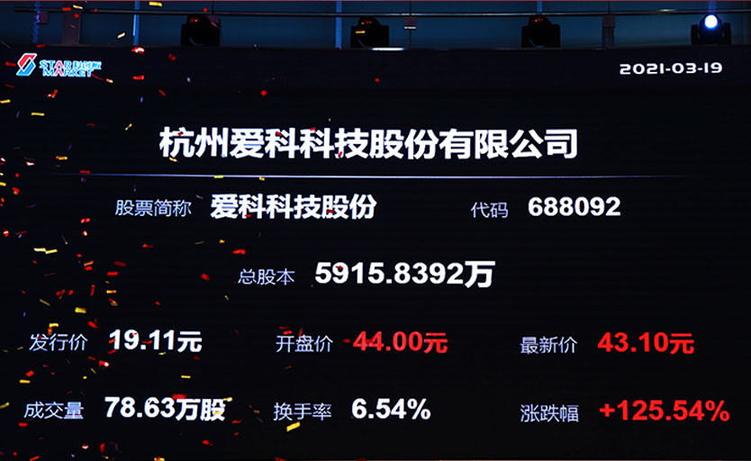 Производитель режущих плоттеров iEcho вышел на биржу в Китае